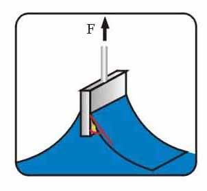表面張力儀|界面張力儀