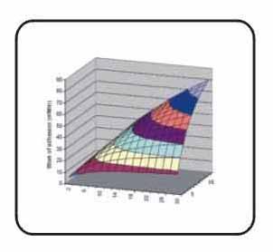 表面张力仪|界面张力仪